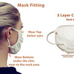 Earloop how to wear mask and back view